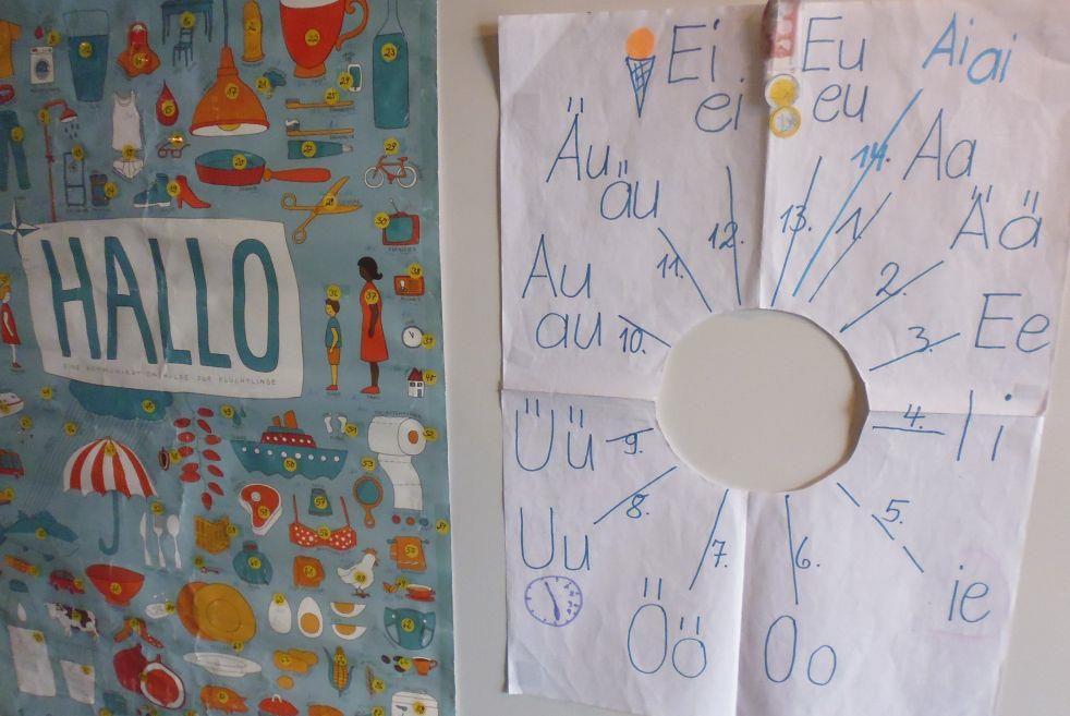 """Fortbildung: """"Impulse und Hilfen für Sprachpaten und Sprachhelfer"""""""